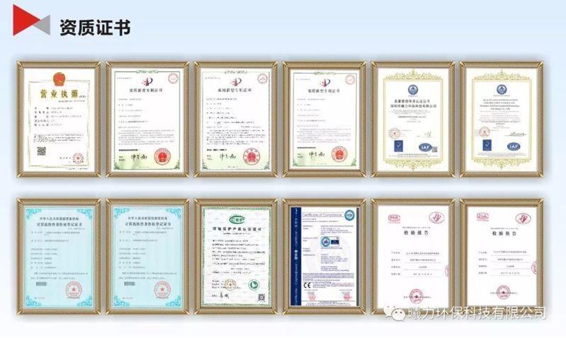 深圳曦力環保油煙凈化器國家級資質證書